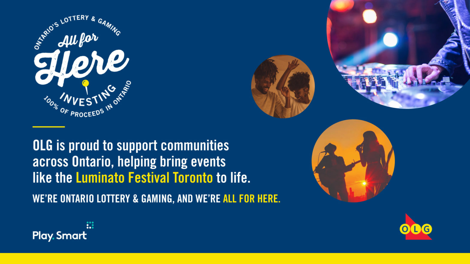 Blue background with three different sized circles on the right with images of mucisians within. To the left is text that reads OLG is proud to support communities across Ontario, helping bring events like Luminato Festival to life. We are Ontario Lottery and Gaming, and we're all for here.